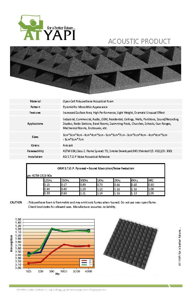 Acoustic Pyramid Foam TDS