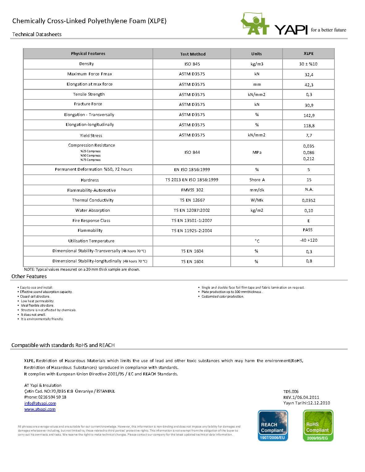 TDS.006-X30K10GR
